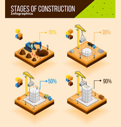 Construction stages infographic poster vector