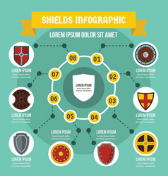 Shields infographic concept flat style vector