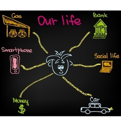 Our life vector