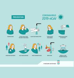prevention coronavirus 2019-ncov vector image