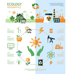 digital green ecology icons vector image