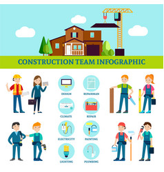 Construction team infographic template vector