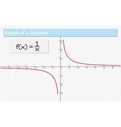 graph of a function vector image
