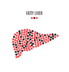 Fatty liver pills awareness poster vector