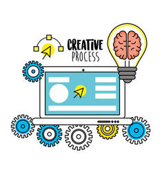 Laptop and bulb with brain insiand and gears vector