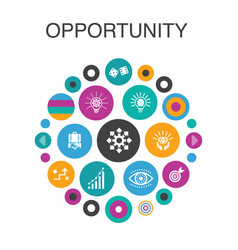 Opportunity infographic circle concept smart ui vector