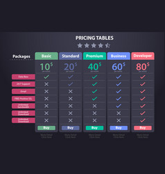 Price table template with five plan vector
