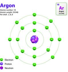atom Argon vector image