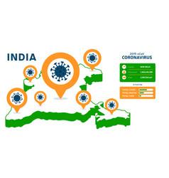 India map coronavirus banner covid-19 covid19 19 vector