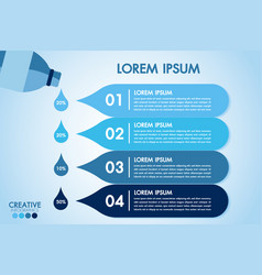 Infographic eco water blue design elements process vector