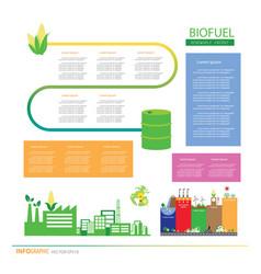 Corn ethanol biofuel icon alternative vector