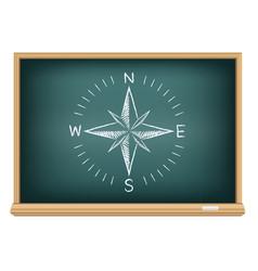 blackboard compass directions vector image
