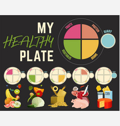 healthy eating plate vector image