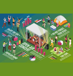 open air music festival infographics vector image