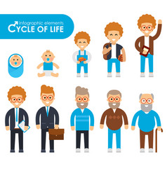 set cycle life in a flat style vector image