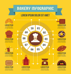 Backery infographic concept flat style vector