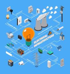 Electrical infrastructure isometric flowchart vector