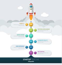6 steps business start-up timeline infographic vector image