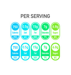 Nutrition facts package labels with calories and vector