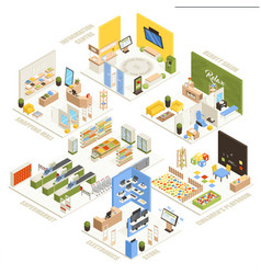 Shopping mall isometric composition poster vector