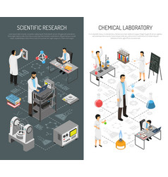Scientific research vertical banners vector