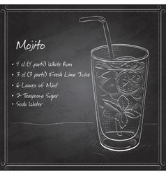 Mojito fresh cocktail on black board vector