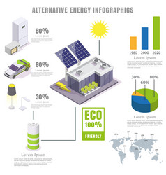 alternative energy infographics flat vector image