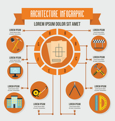 architecture infographic concept flat style vector image