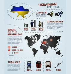 Ukrainian refugees infographic vector