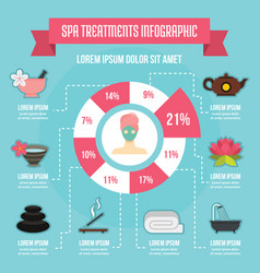 spa treatments infographic concept flat style vector image