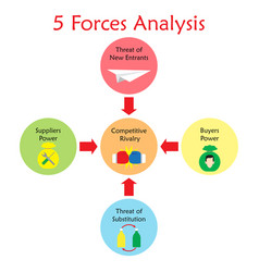 5 forces analysis diagram - light color vector