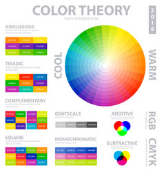 Color theory infographics vector