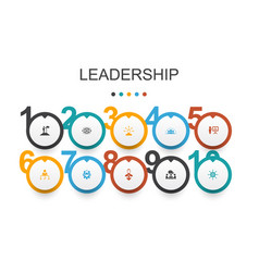 Leadership infographic design template vector