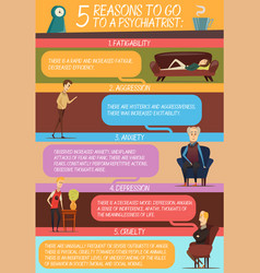 Reasons of visit to psychologist infographics vector