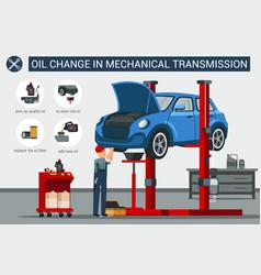 oil change in mechanical transmission vector image