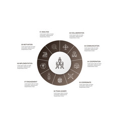 Team building infographic 10 steps circle design vector