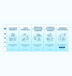 Covid19 vaccination priority list onboarding vector
