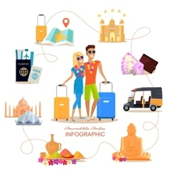 Incredible India Travel Concept vector image