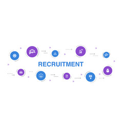 Recruitment infographic 10 steps templatecareer vector