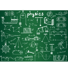 Physical formulas and phenomenons on school board vector image
