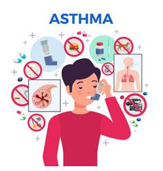 Asthma flat composition vector
