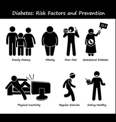 diabetes mellitus diabetic high blood sugar risk vector image