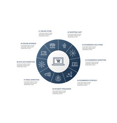 Ecommerce infographic 10 steps circle design vector