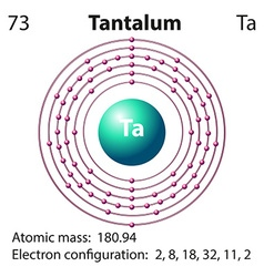 Diagram representation of the element tantalum vector image vector image