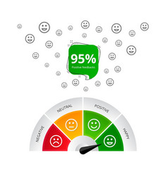 Feedback design customer satisfaction meter with vector
