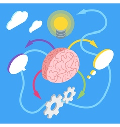 isometric of brain with various objects vector image