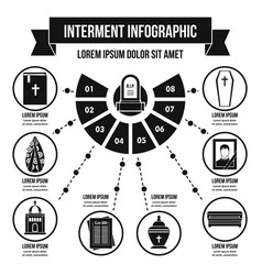 Interment infographic concept simple style vector