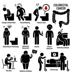 Colon and rectal colorectal cancer symptoms vector