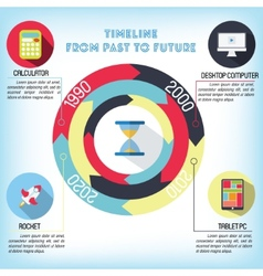 Flat-styled timeline from back to future design vector