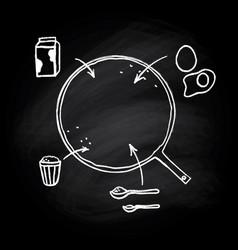 Pancake recipe vector